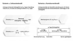 service seiten dipl volksw eggert wessel braunschweig. Black Bedroom Furniture Sets. Home Design Ideas